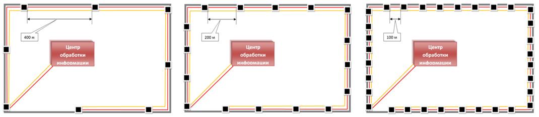 Схемы систем периметральной сигнализации Годограф и Дельфин для различной точности локализации
