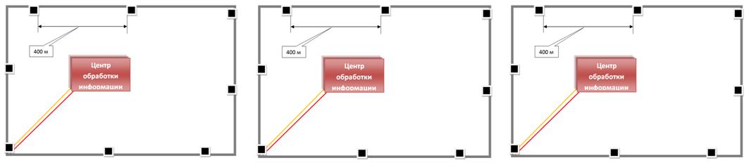 Схемы системы периметральной сигнализации Intrepid для различной точности локализации