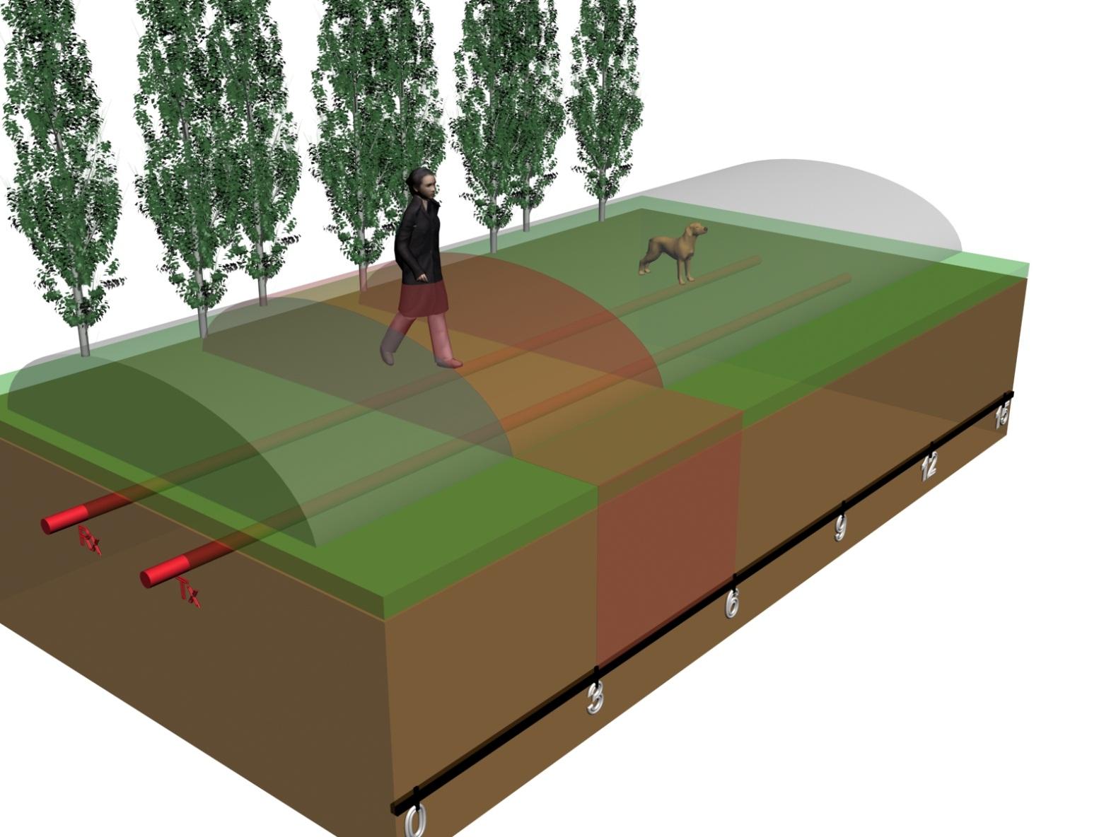 Подземная система охраны периметра INTREPID MicroTrack способна отличить человека от небольшого животного и указать место вторжения с точностью до 3-х метров